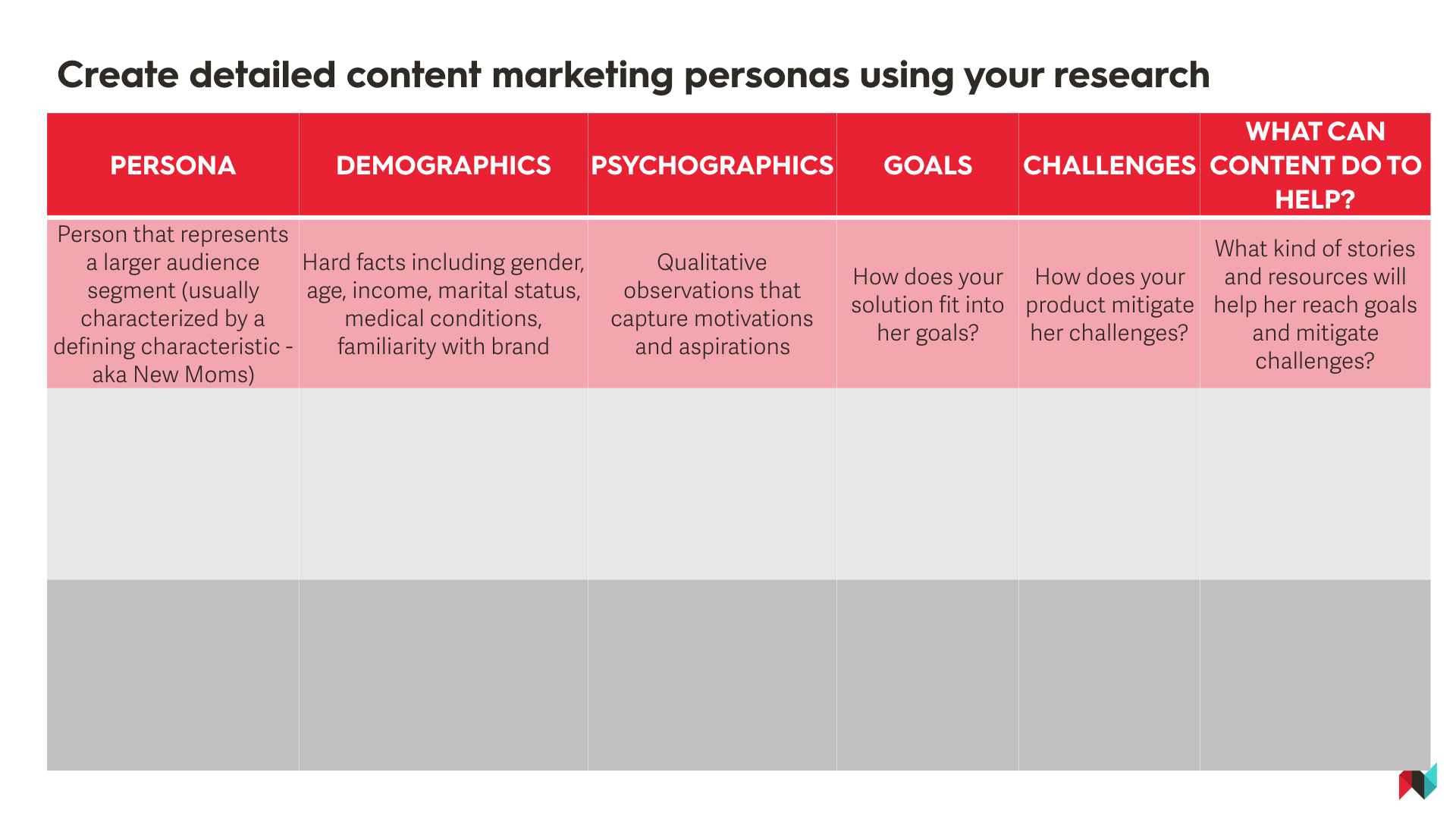 Content Marketing Personas.jpeg