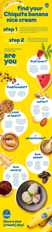Chiquita-Banana-cream-infographic-1.1 (2).jpg