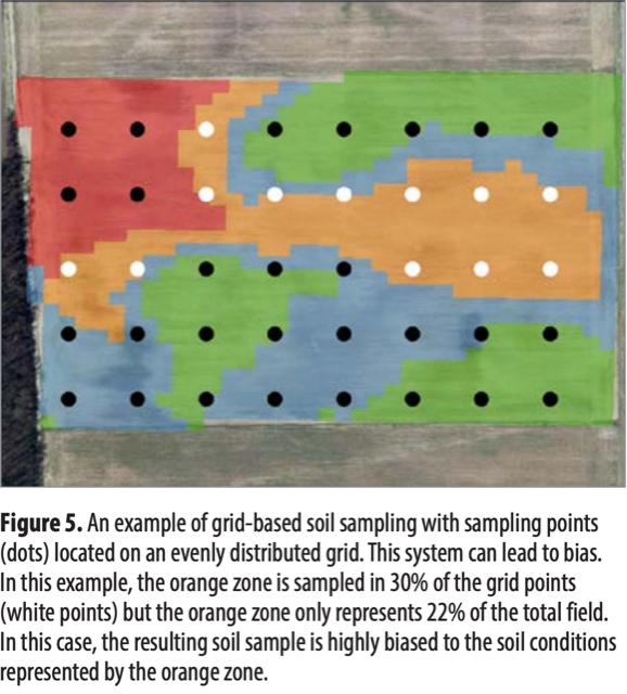 Soil testing 2.png