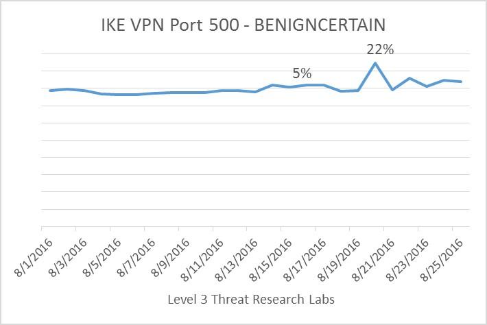 IKE VPN.jpg