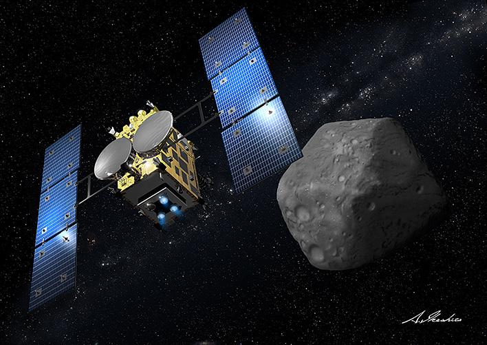 メインビジュアル : 太陽系、地球、生命誕生の謎を解き明かす「はやぶさ2」の新たな挑戦を支える技術力