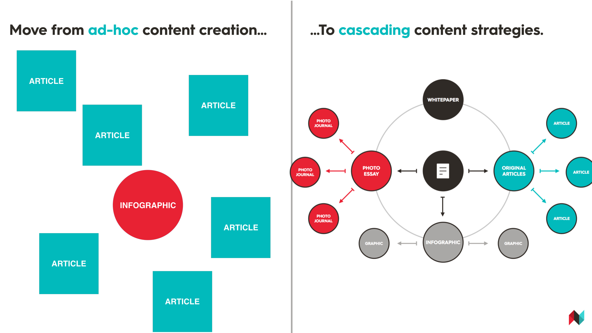 Content Marketing Content Creation.jpeg