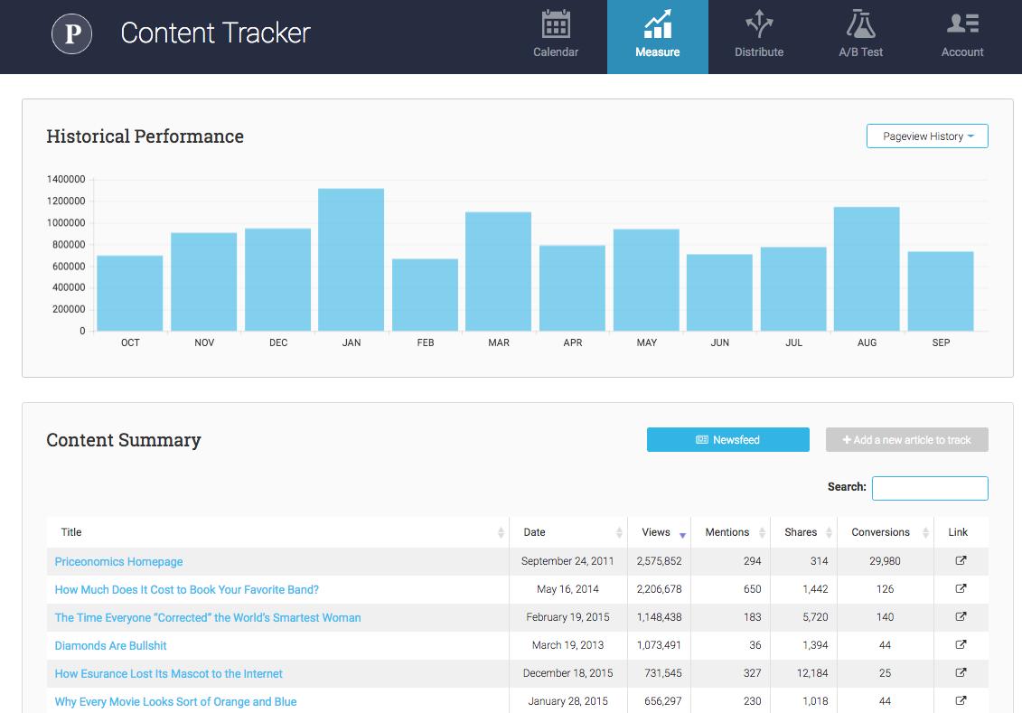 Priceonomics_Content_Marketing_Analytics.png