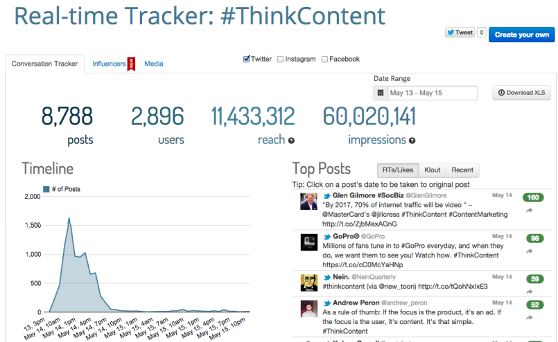 NewsCred #ThinkContent User generated content