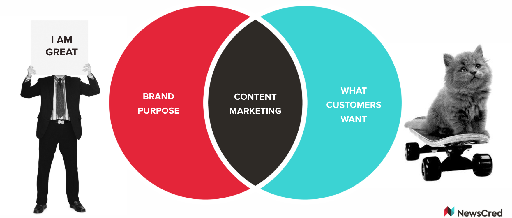 Content marketing definition.png