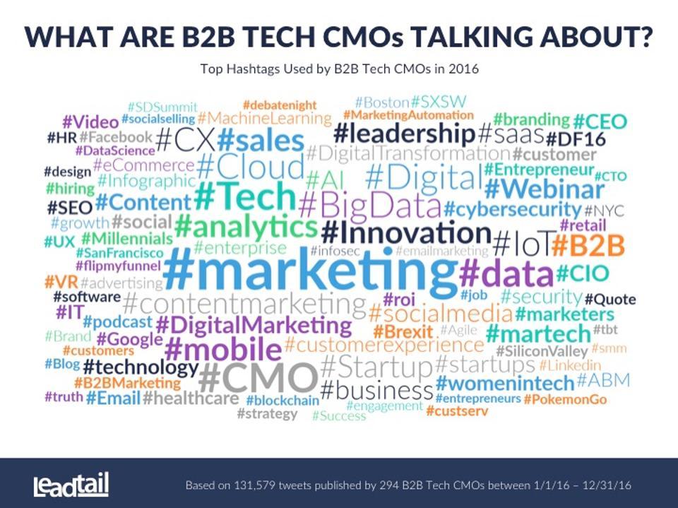 05-Top-B2B-CMO-Hashtags.jpg