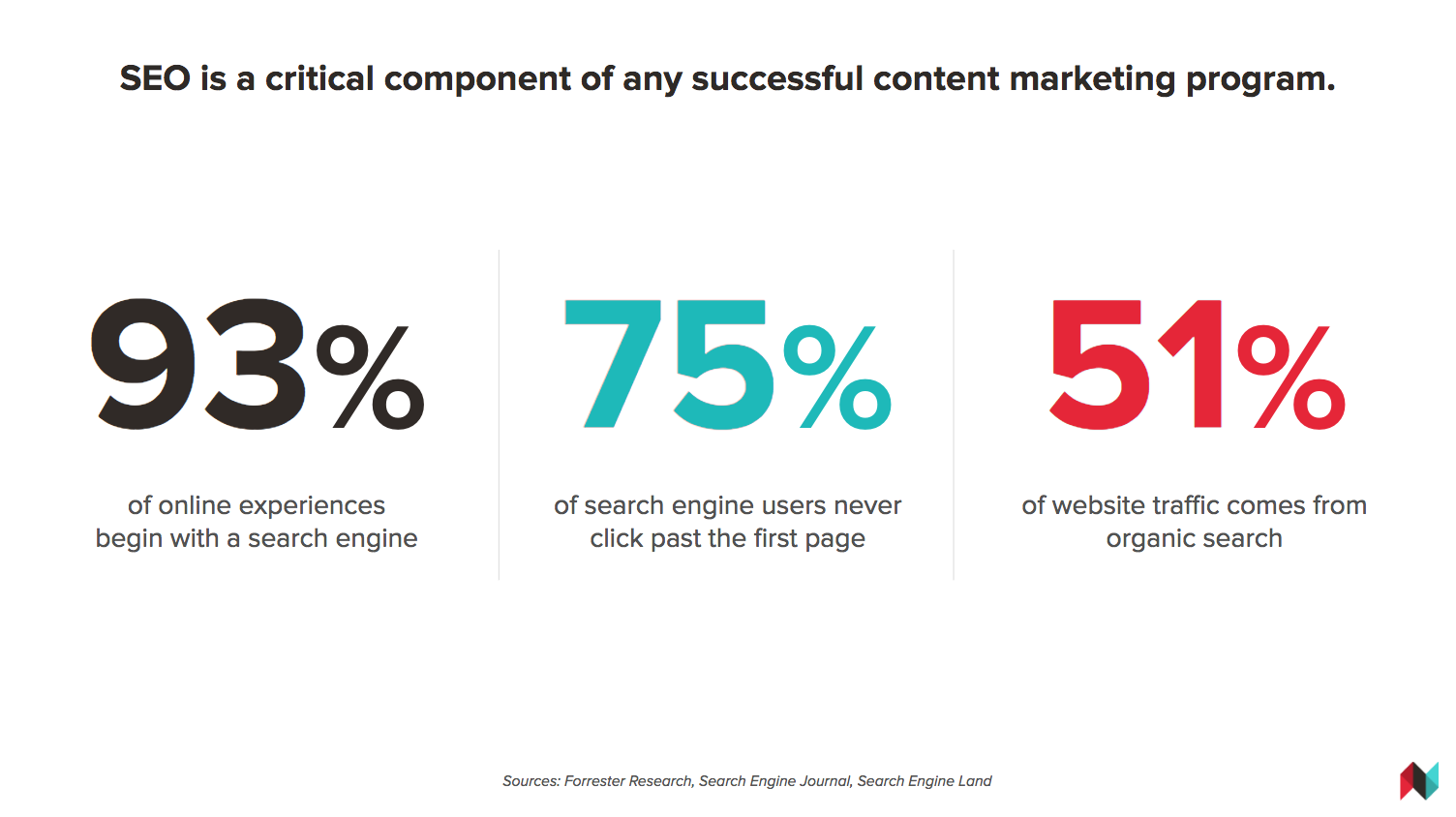 SEO_content marketing_stats.png