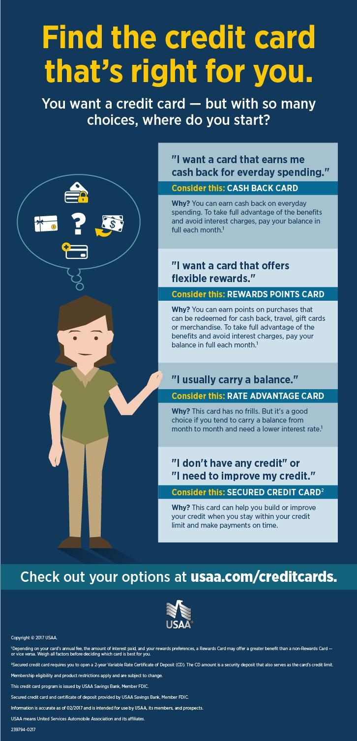 adv_advice-finances-therightcardforyou-ig_usaastories.jpg